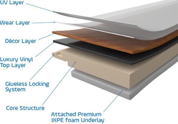 pro-tek flooring